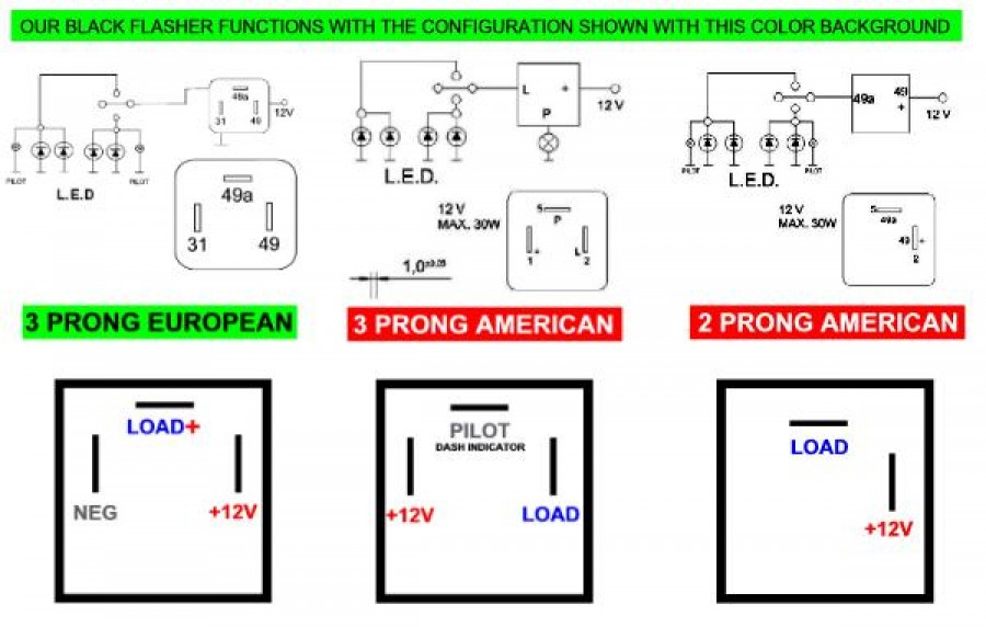 3 pin flasher relay wiring diagram life style by modernstork 2 pin flasher relay wiring diagram life style by modernstork asfbconference2016 Images